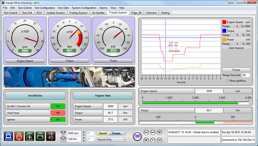 Froude Texcel V12 Pro data acquisition and dyno controller